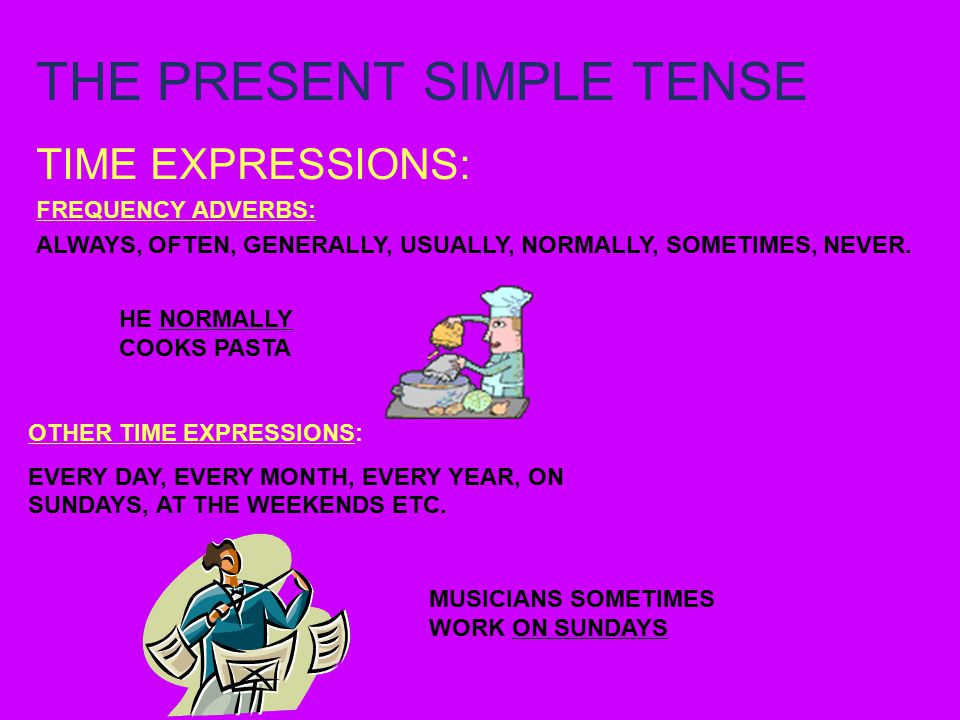 THE PRESENT SIMPLE TENSE TIME EXPRESSIONS: FREQUENCY ADVERBS: ALWAYS, OFTEN, GENERALLY, USUALLY, NORMALLY, SOMETIMES, NEVER.