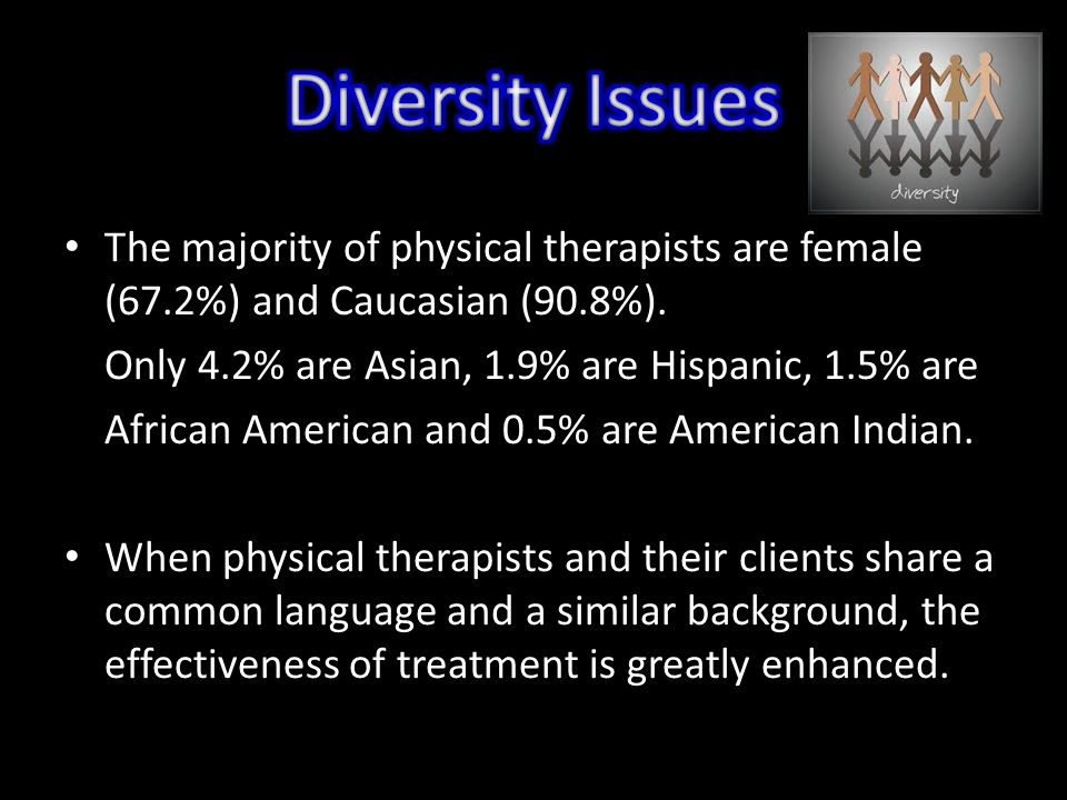The majority of physical therapists are female (67.2%) and Caucasian (90.8%).