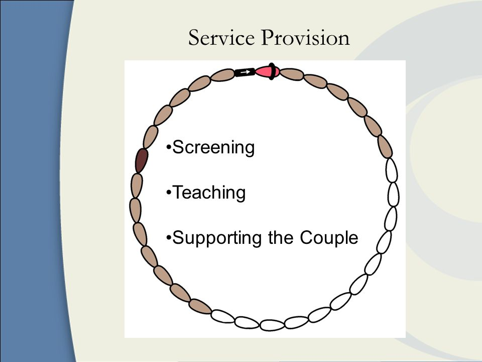 Service Provision Screening Teaching Supporting the Couple