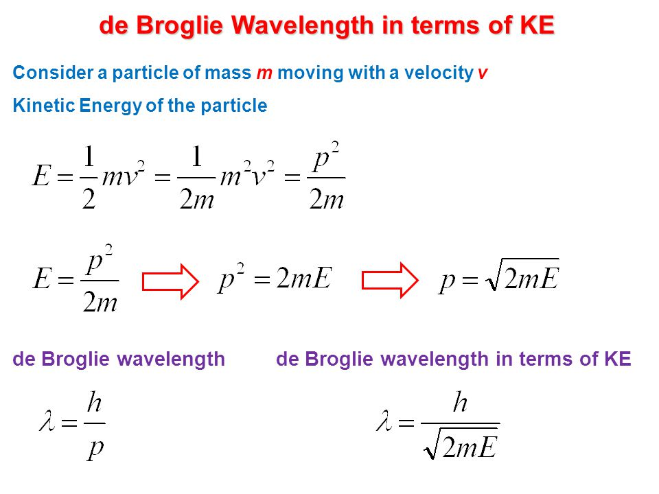 de Broglie Wavelength in terms of KE Consider a particle of mass m moving with a velocity v Kinetic Energy of the particle de Broglie wavelengthde Broglie wavelength in terms of KE