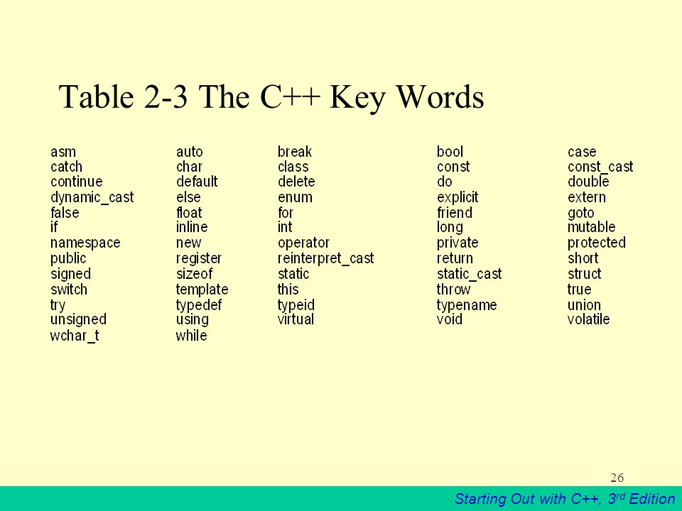 Starting Out with C++, 3 rd Edition 26 Table 2-3 The C++ Key Words