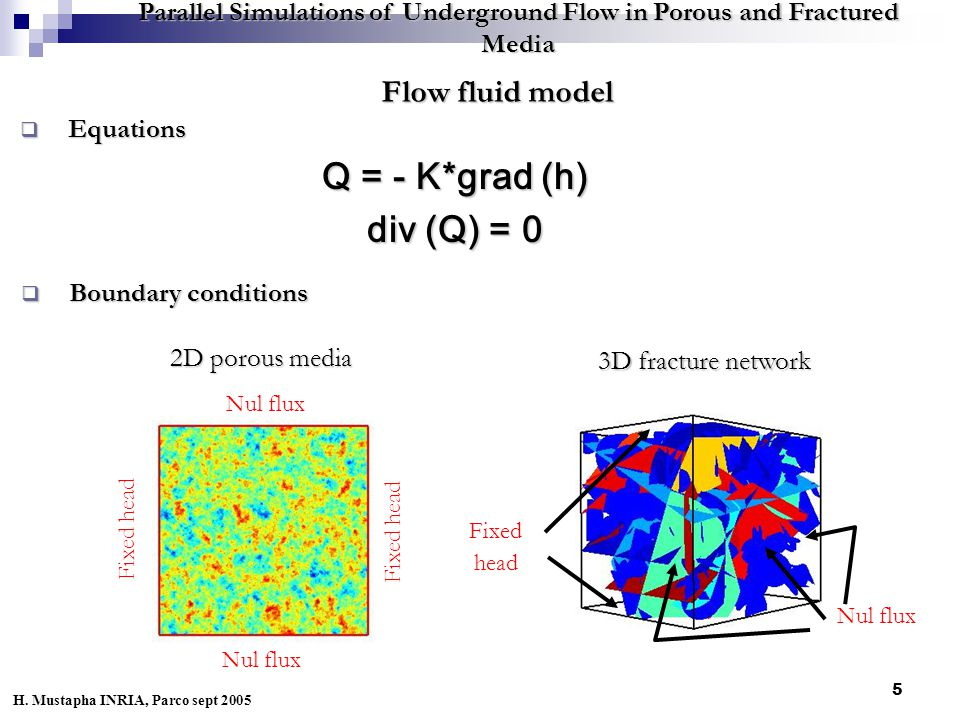 1 Parallel Simulations of Underground Flow in Porous and