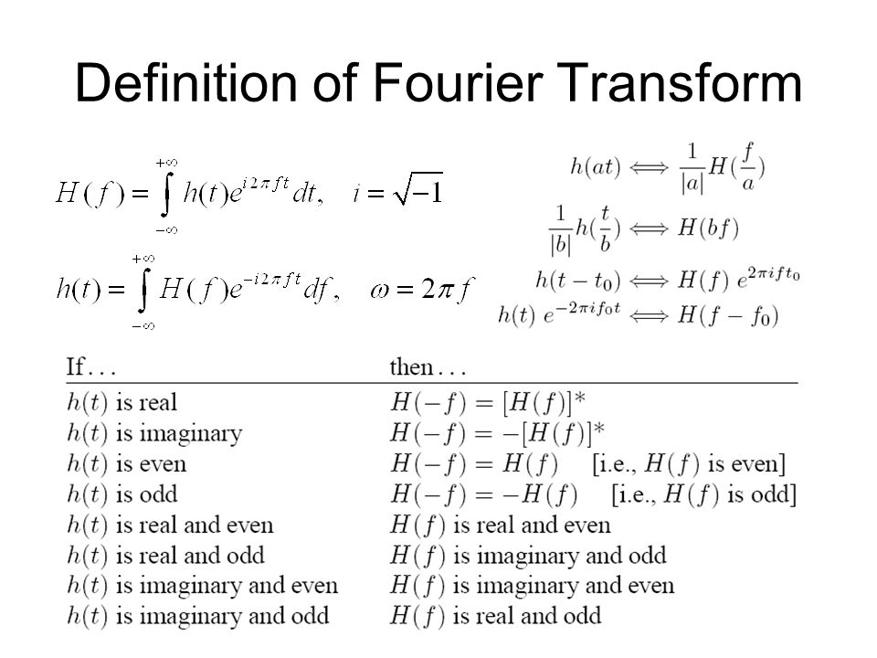 Definition of Fourier Transform