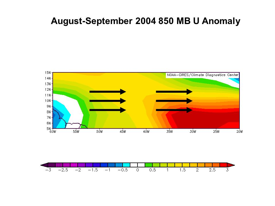 August-September MB U Anomaly