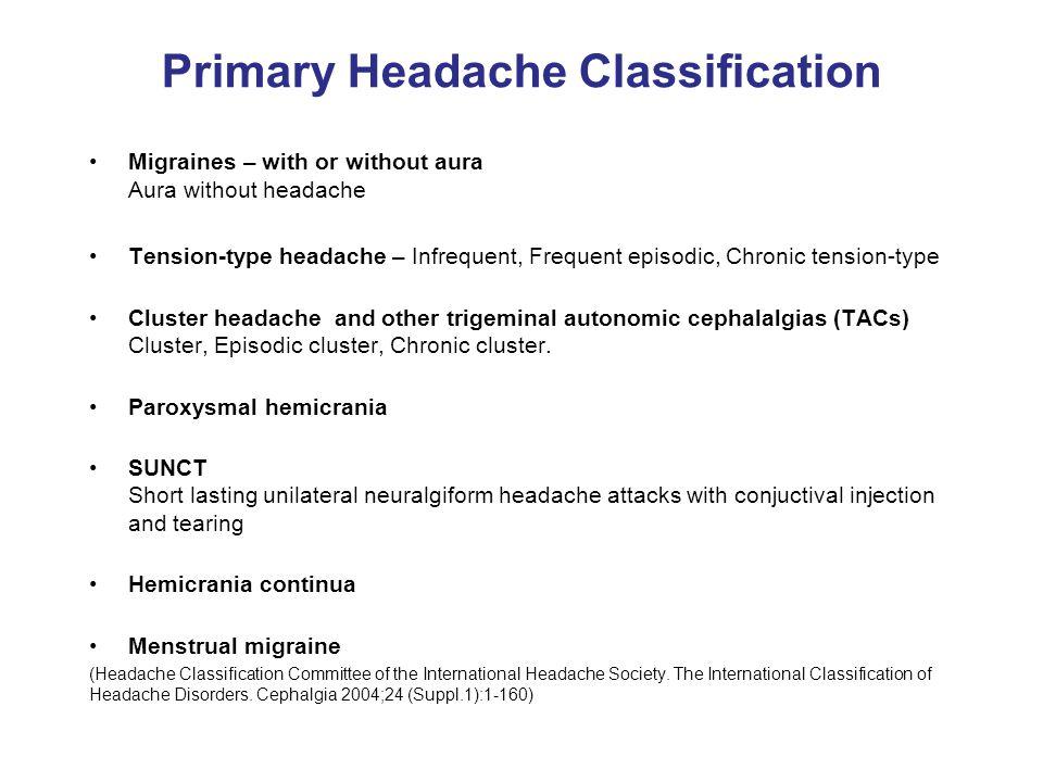 Cephalgia headache
