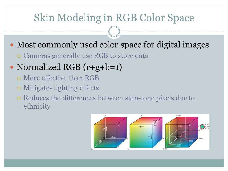 Skin tones rgb