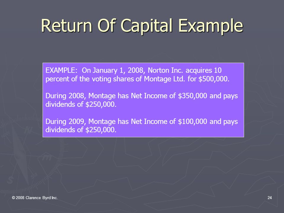 © 2008 Clarence Byrd Inc.23 Cost Method ► Return of capital: Occurs when dividends received exceed the investor's share of earnings since acquisition