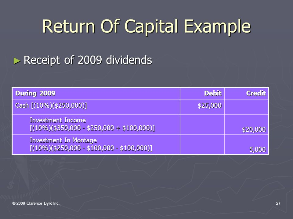 © 2008 Clarence Byrd Inc.26 Return Of Capital Example ► Receipt of 2008 dividends During 2008 DebitCredit Cash [(10%)($250,000)] $25,000 Investment Income $20,000