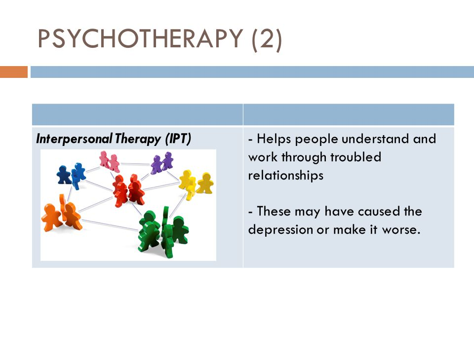 PSYCHOTHERAPY (2) Interpersonal Therapy (IPT)- Helps people understand and work through troubled relationships - These may have caused the depression or make it worse.