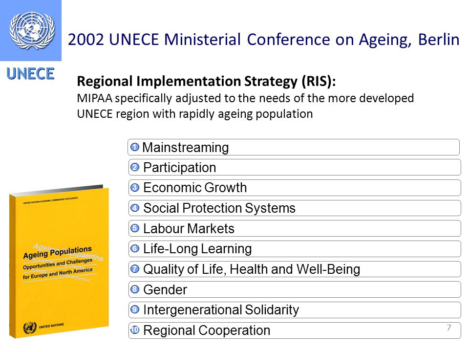 UNECE 7 Mainstreaming Participation Economic Growth Social Protection Systems Labour Markets Life-Long Learning Quality of Life, Health and Well-Being Gender Intergenerational Solidarity Regional Cooperation UNECE Ministerial Conference on Ageing, Berlin Regional Implementation Strategy (RIS): MIPAA specifically adjusted to the needs of the more developed UNECE region with rapidly ageing population