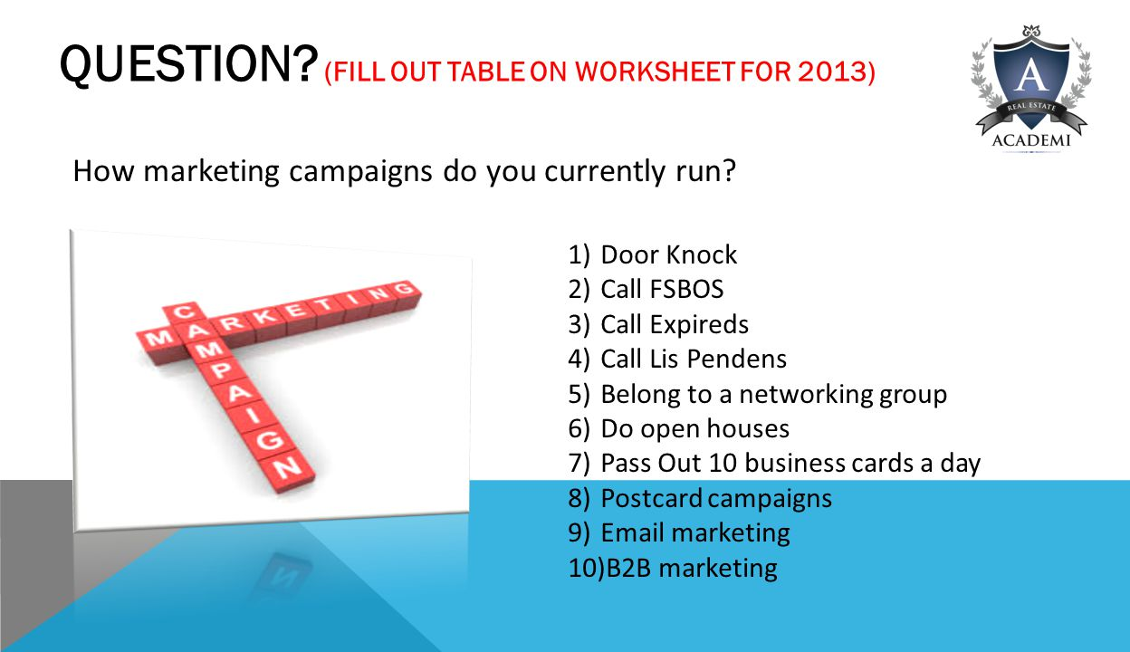 QUESTION. (FILL OUT TABLE ON WORKSHEET FOR 2013) How marketing campaigns do you currently run.