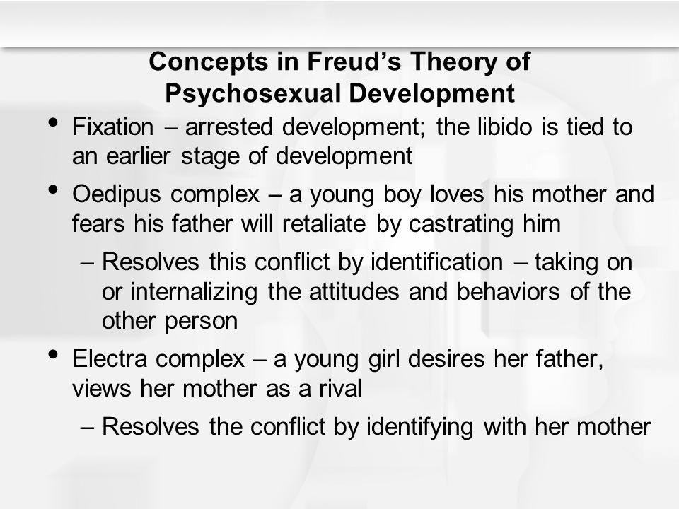 Arrested psycho-sexual development