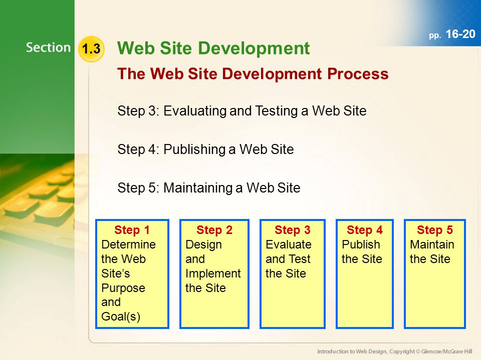 1.3 Web Site Development Step 3: Evaluating and Testing a Web Site Step 4: Publishing a Web Site Step 5: Maintaining a Web Site The Web Site Development Process pp.