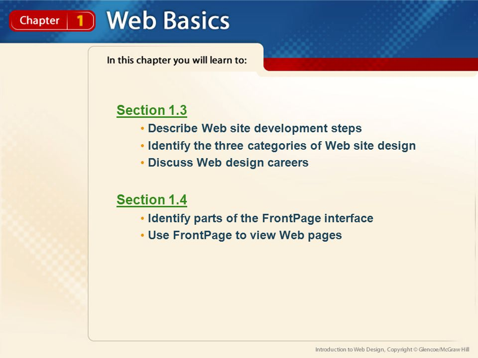 Section 1.3 Describe Web site development steps Identify the three categories of Web site design Discuss Web design careers Section 1.4 Identify parts of the FrontPage interface Use FrontPage to view Web pages