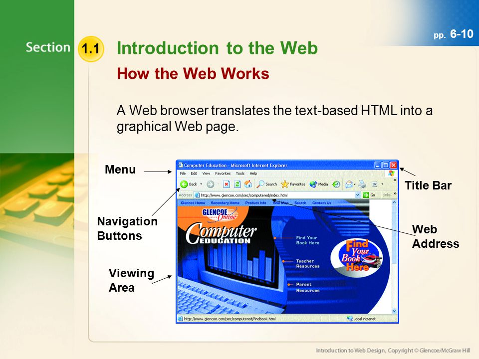 1.1 Introduction to the Web A Web browser translates the text-based HTML into a graphical Web page.