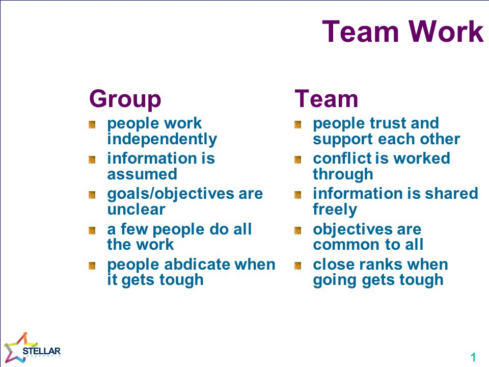 1 1 team work group people work independently