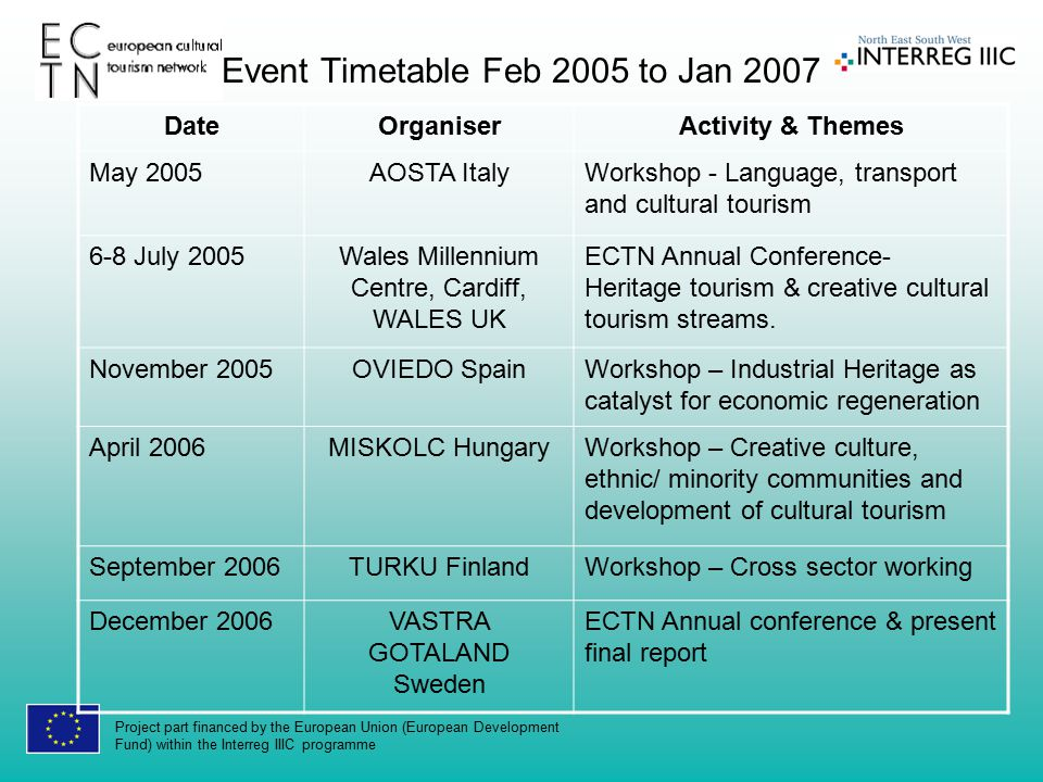Project part financed by the European Union (European Development Fund) within the Interreg IIIC programme Event Timetable Feb 2005 to Jan 2007 DateOrganiserActivity & Themes May 2005AOSTA ItalyWorkshop - Language, transport and cultural tourism 6-8 July 2005Wales Millennium Centre, Cardiff, WALES UK ECTN Annual Conference- Heritage tourism & creative cultural tourism streams.