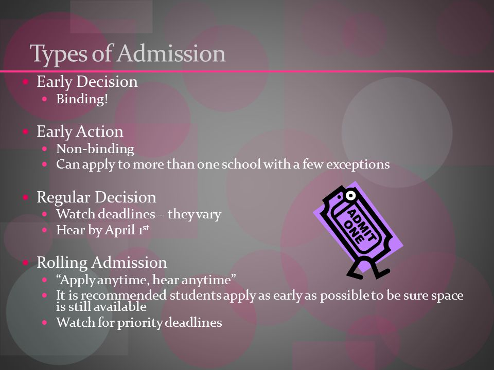 Types of Admission Early Decision Binding.
