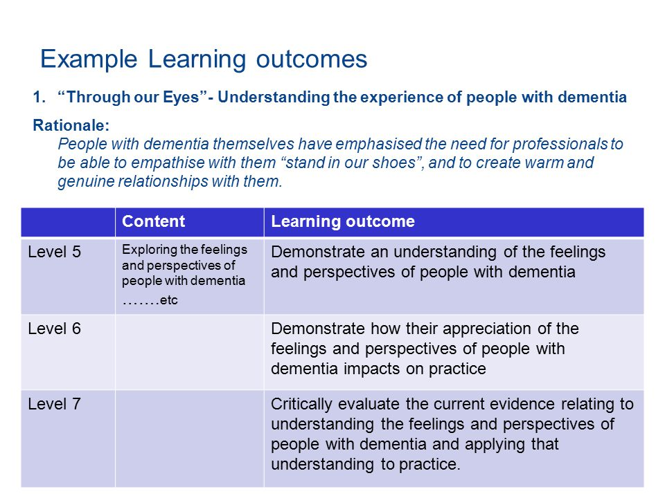 Example Learning outcomes ContentLearning outcome Level 5 Exploring the feelings and perspectives of people with dementia …….