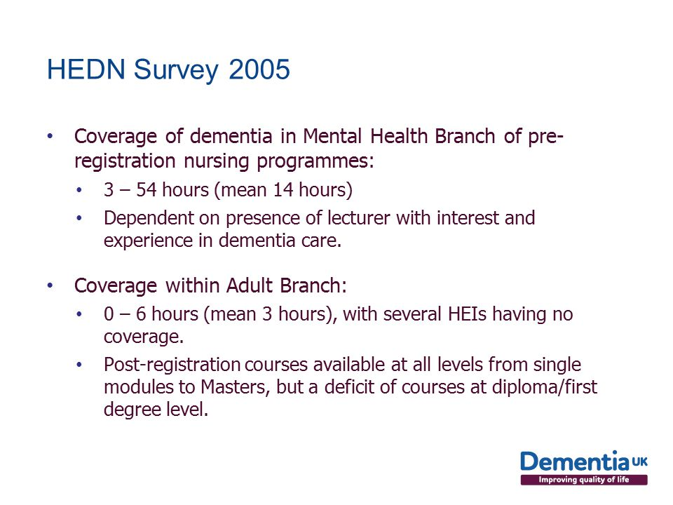 HEDN Survey 2005 Coverage of dementia in Mental Health Branch of pre- registration nursing programmes: 3 – 54 hours (mean 14 hours) Dependent on presence of lecturer with interest and experience in dementia care.