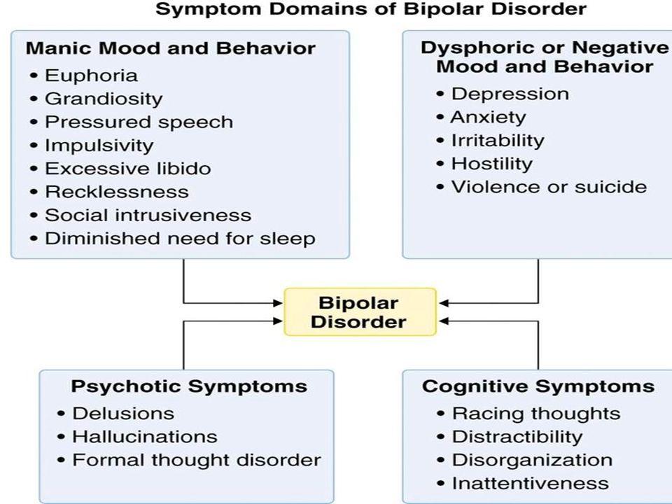 Dr Sumanta Gupta Consultant Psychiatrist Bipolar Disorder