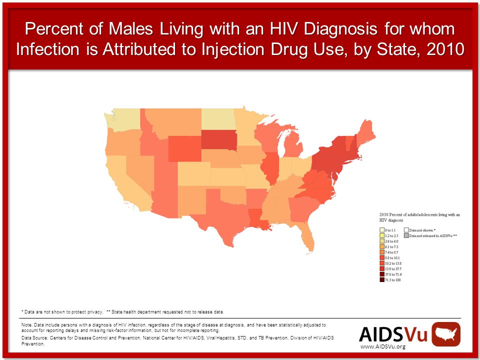 Percent of Males Living with an HIV Diagnosis for whom Infection is Attributed to Injection Drug Use, by State, 2010 Note.