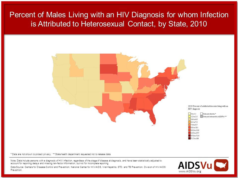 Percent of Males Living with an HIV Diagnosis for whom Infection is Attributed to Heterosexual Contact, by State, 2010 Note.