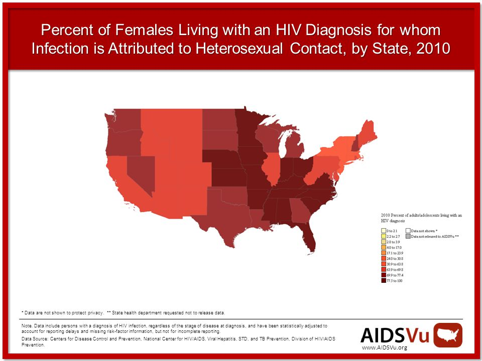 Percent of Females Living with an HIV Diagnosis for whom Infection is Attributed to Heterosexual Contact, by State, 2010 Note.