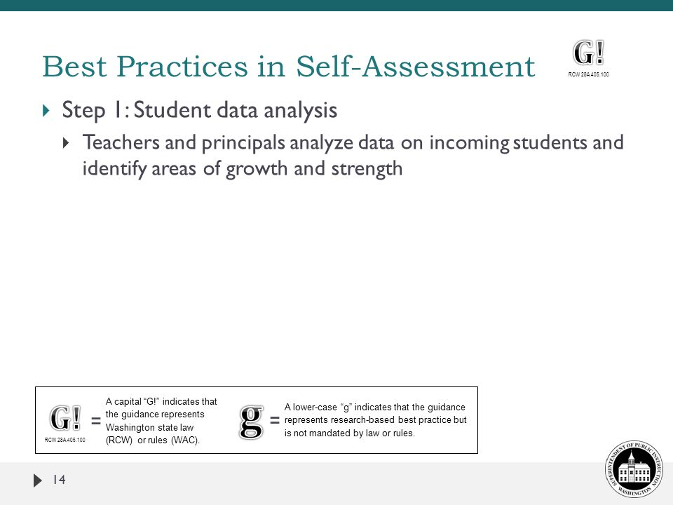  Step 1: Student data analysis  Teachers and principals analyze data on incoming students and identify areas of growth and strength 14 Best Practices in Self-Assessment A capital G! indicates that the guidance represents Washington state law (RCW) or rules (WAC).