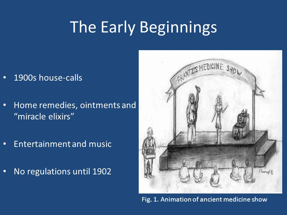 The Early Beginnings 1900s house-calls Home remedies, ointments and miracle elixirs Entertainment and music No regulations until 1902 Fig.