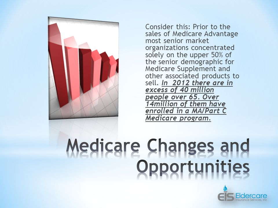 Consider this: Prior to the sales of Medicare Advantage most senior market organizations concentrated solely on the upper 50% of the senior demographic for Medicare Supplement and other associated products to sell.