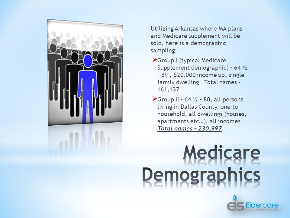 Utilizing Arkansas where MA plans and Medicare supplement will be sold, here is a demographic sampling:  Group I (typical Medicare Supplement demographic) – 64 ½ - 89, $20,000 income up, single family dwelling Total names – 161,137  Group II – 64 ½ - 80, all persons living in Dallas County, one to household, all dwellings (houses, apartments etc…), all incomes Total names – 230,997