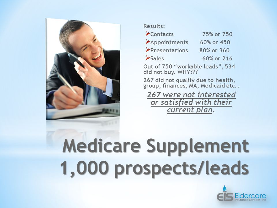 Medicare Supplement 1,000 prospects/leads Results:  Contacts 75% or 750  Appointments 60% or 450  Presentations 80% or 360  Sales 60% or 216 Out of 750 workable leads , 534 did not buy.