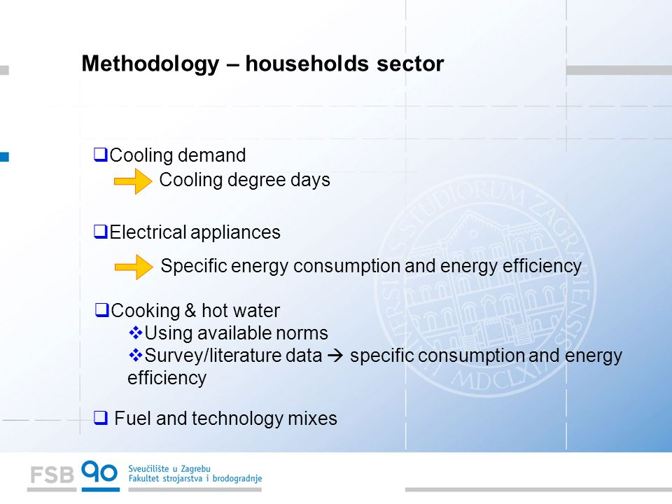 Cooling degree days  Electrical appliances Specific energy consumption and energy efficiency  Cooking & hot water  Using available norms  Survey/literature data  specific consumption and energy efficiency  Fuel and technology mixes  Cooling demand Methodology – households sector