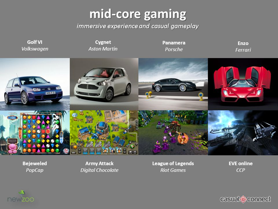 Mid-core gaming immersive experience and casual gameplay