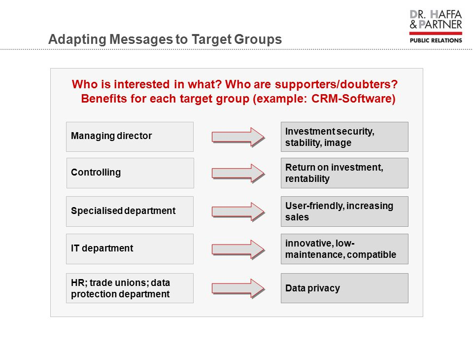 Adapting Messages to Target Groups Who is interested in what.