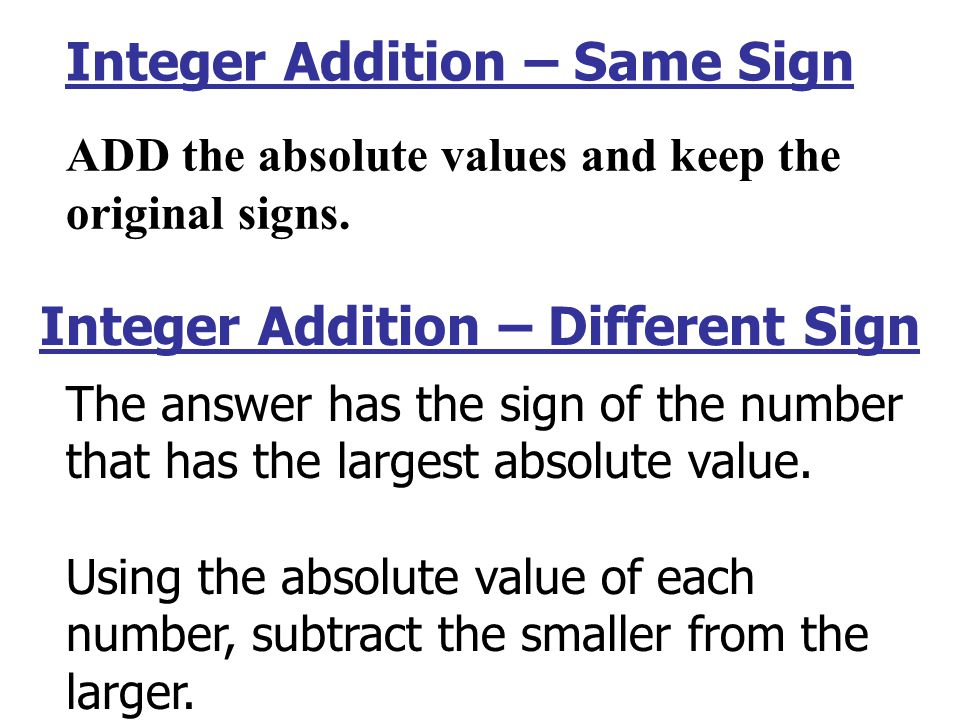 Integer Addition – Same Sign ADD the absolute values and keep the original signs.