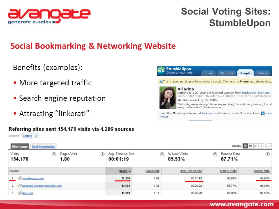 Social Voting Sites: StumbleUpon Social Bookmarking & Networking Website Benefits (examples): More targeted traffic Search engine reputation Attracting linkerati