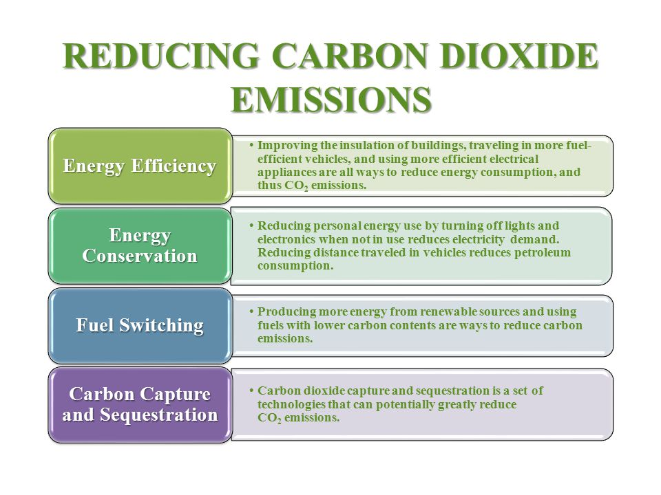 Image result for reducing carbon emissions images