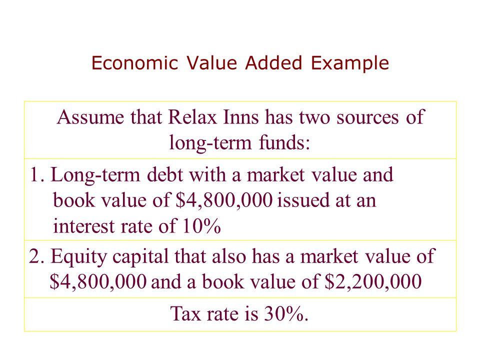 Economic value added (eva) formula, examples, and guide to eva.