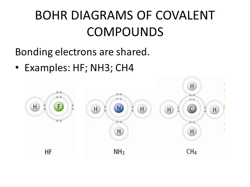 Covalent bonding lewis dot structures covalent bonding bohr atoms 6 bohr diagrams of covalent compounds bonding electrons are shared examples hf nh3 ch4 ccuart Images