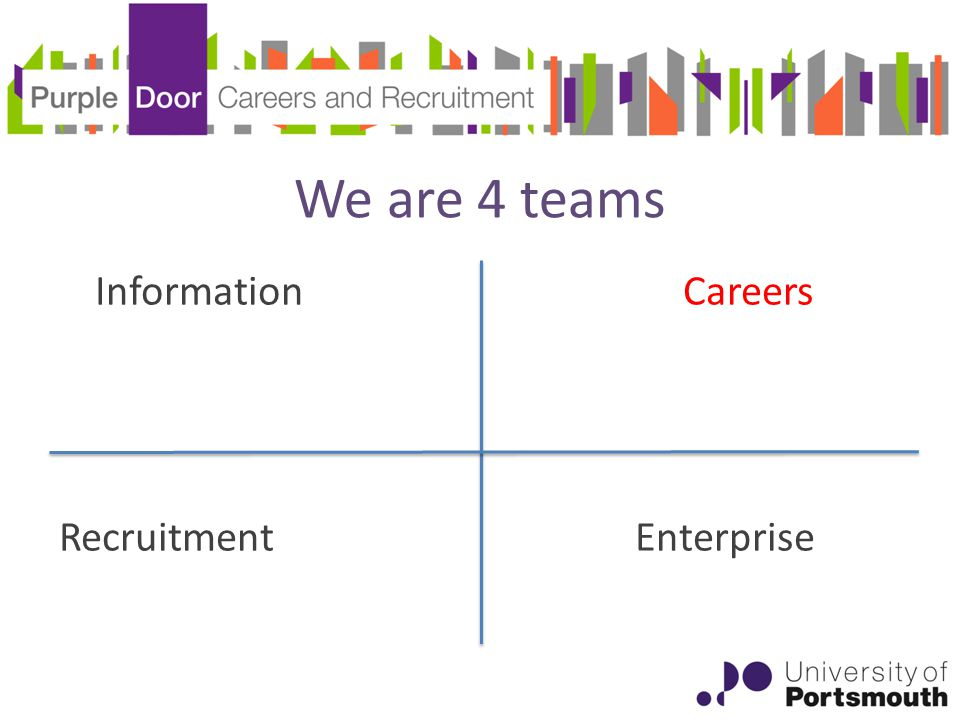 We are 4 teams InformationCareers RecruitmentEnterprise