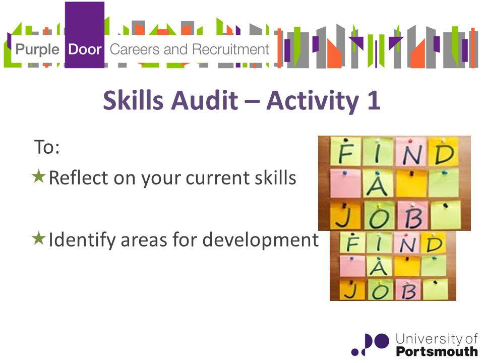Skills Audit – Activity 1 To:  Reflect on your current skills  Identify areas for development