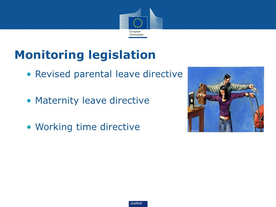 Monitoring legislation Revised parental leave directive Maternity leave directive Working time directive