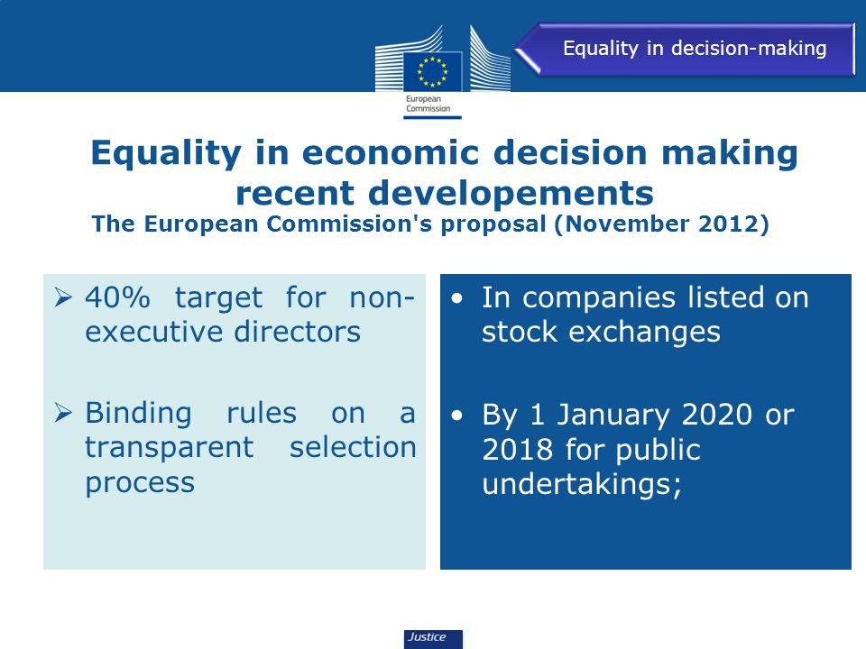 Equality in economic decision making recent developements  40% target for non- executive directors  Binding rules on a transparent selection process In companies listed on stock exchanges By 1 January 2020 or 2018 for public undertakings; The European Commission s proposal (November 2012) Equality in decision-making