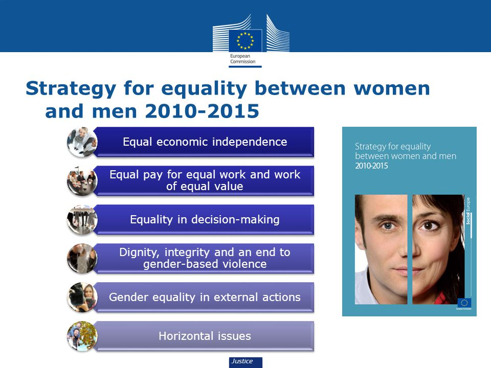Equal economic independence Equal pay for equal work and work of equal value Equality in decision-making Dignity, integrity and an end to gender-based violence Gender equality in external actions Horizontal issues Strategy for equality between women and men