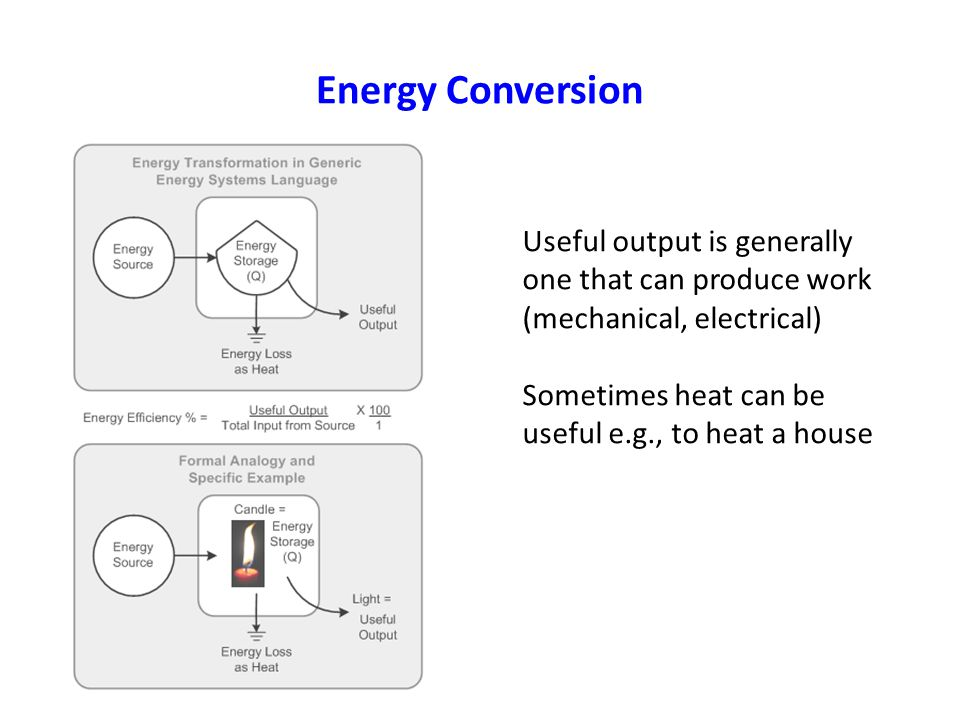 slide_15 energy forms and energy conversion energy the capacity of vigorous