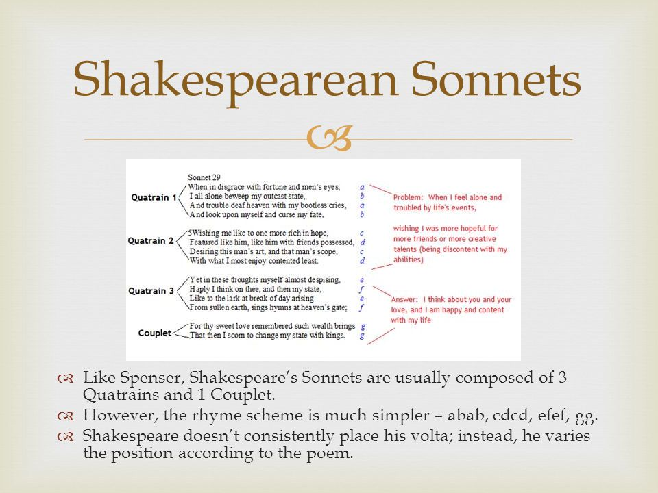   Like Spenser, Shakespeare's Sonnets are usually composed of 3 Quatrains and 1 Couplet.
