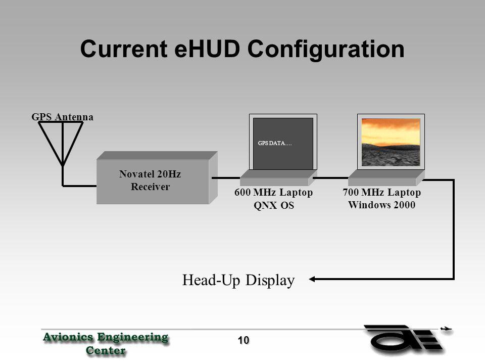 Design Development of the General Aviation eHUD Flight