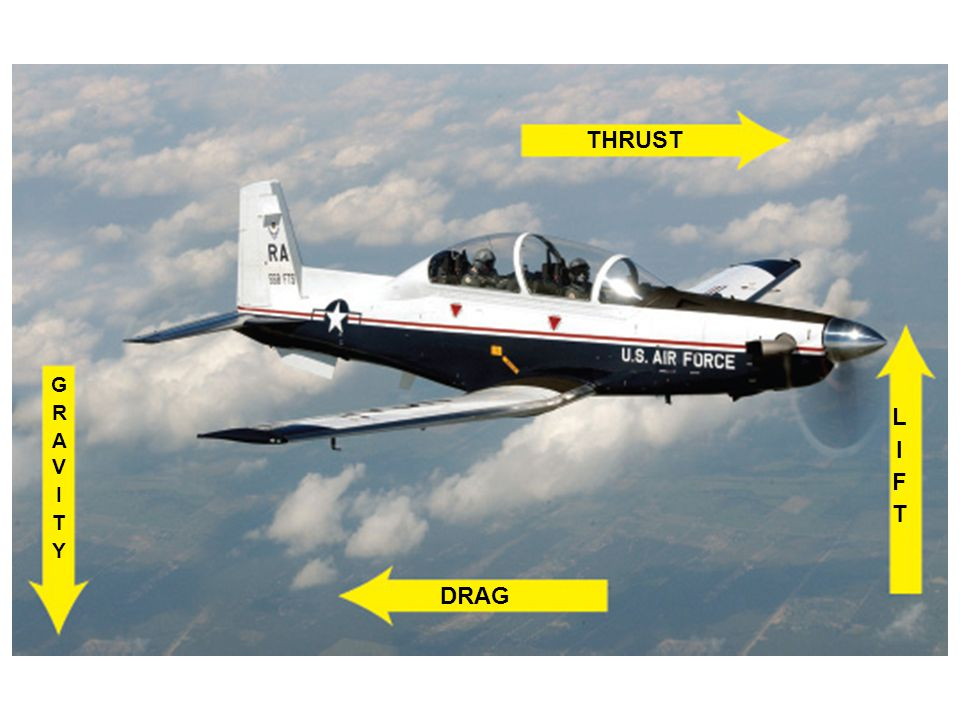 THRUST DRAG